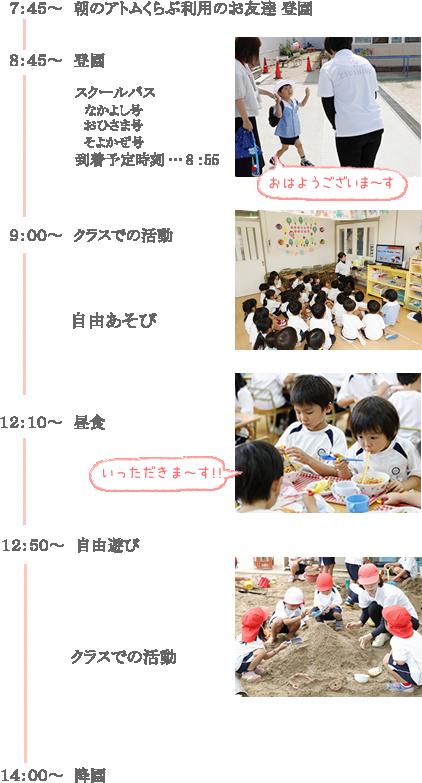 つしま幼稚園の一日